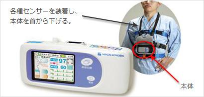睡眠時無呼吸検査の機械と装着後の画像